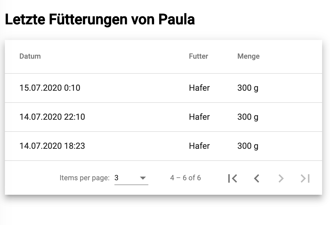 Screen-Shot Fütterungsstatistik
